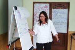 2008.11.13 Szkolenie na trenerów wolontariatu